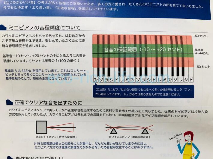 KAWAIのミニピアノの説明書